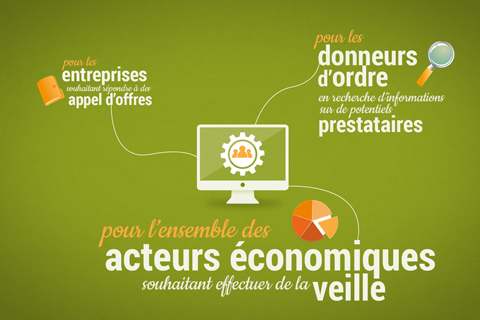CCI Normandie : CCI Business